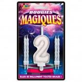 Magische kaarsen verjaardag figuur